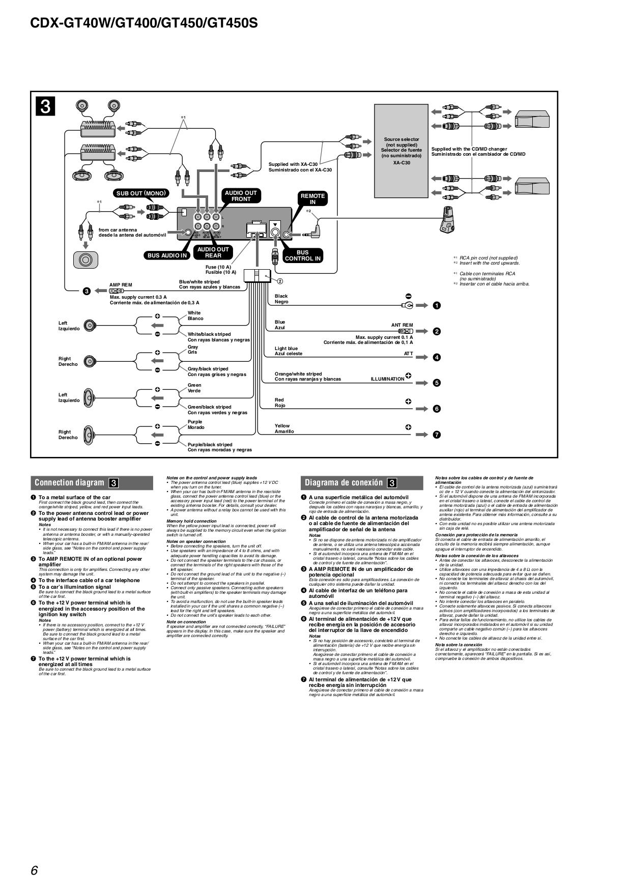 Sony Cdx-Gt09 Wiring Diagram from srv2.umlib.com