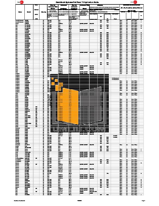 pdf for Audiovox TV FPE3705 manual
