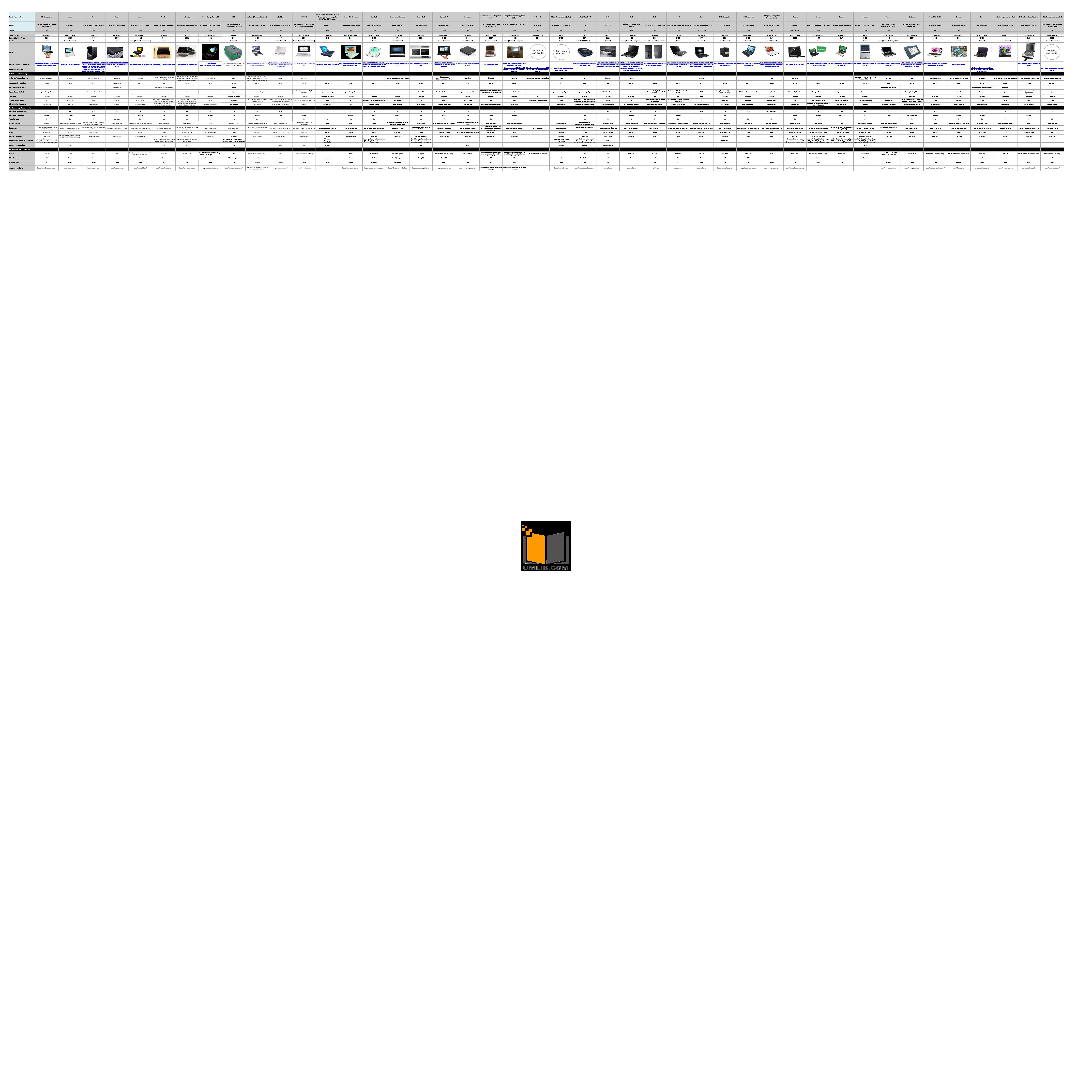 pdf for Acer Desktop Aspire X1200 manual