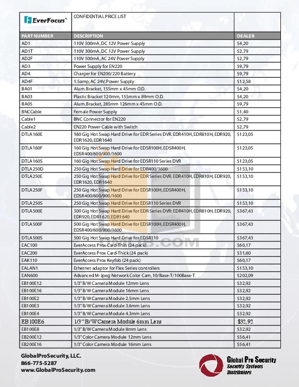 pdf for EverFocus Security Camera EI350 manual
