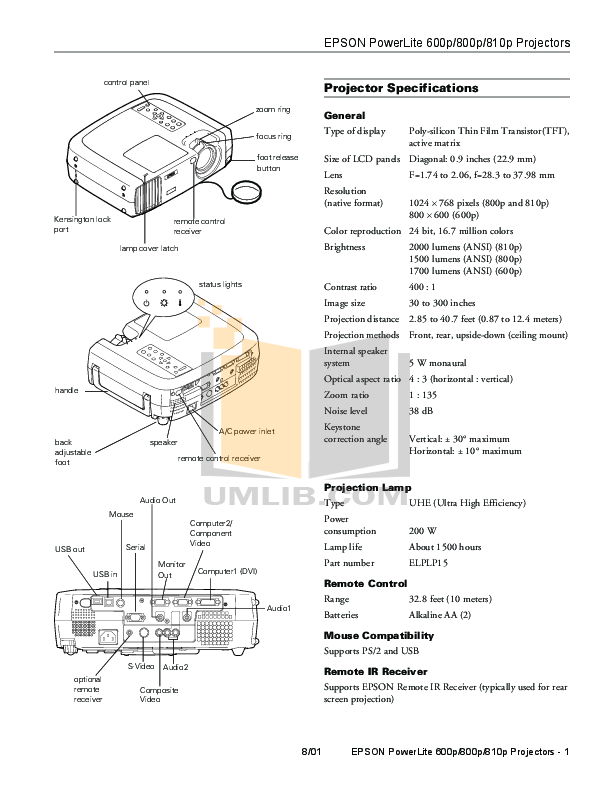 pdf for Epson Projector PowerLite 800p manual