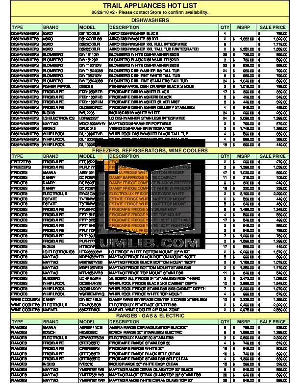 pdf for Frigidaire Refrigerator FRU17G4JW manual