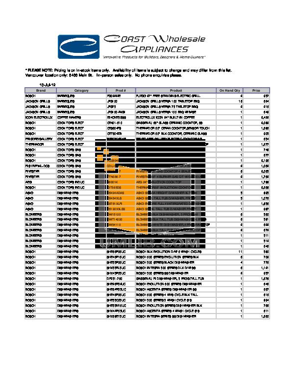 pdf for FiveStar Range TTN036-7S manual