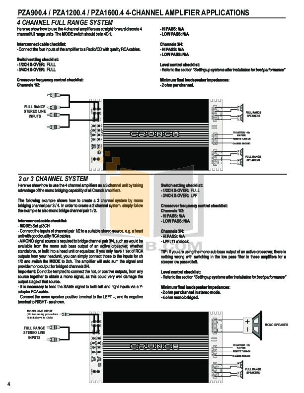 Crunch Car Amplifier PowerZone PZA2000.1 pdf page preview