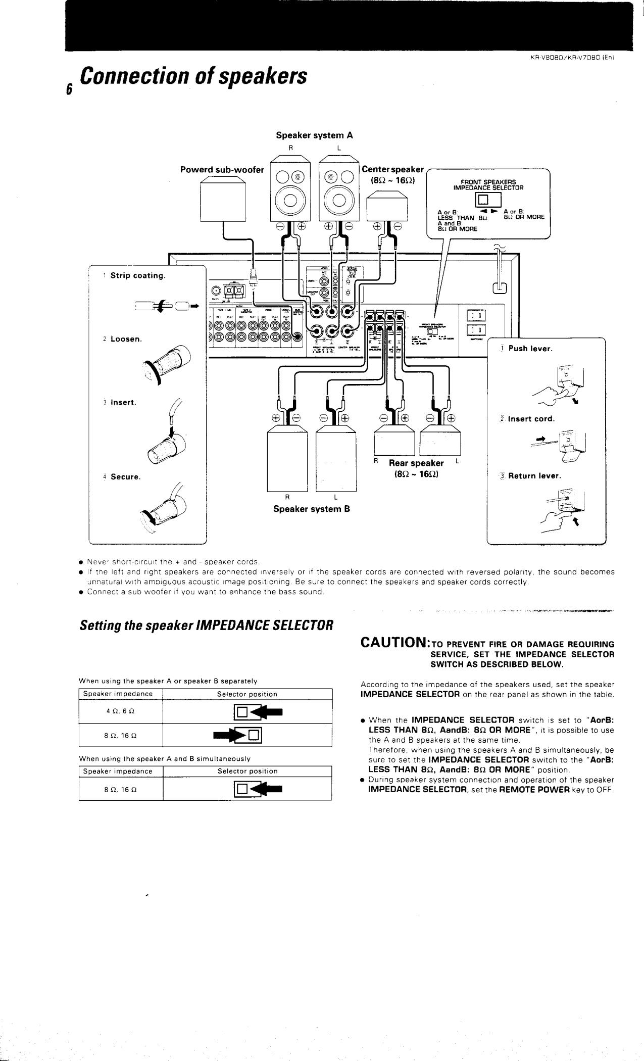 Pdf Manual For Kenwood Receiver Kr