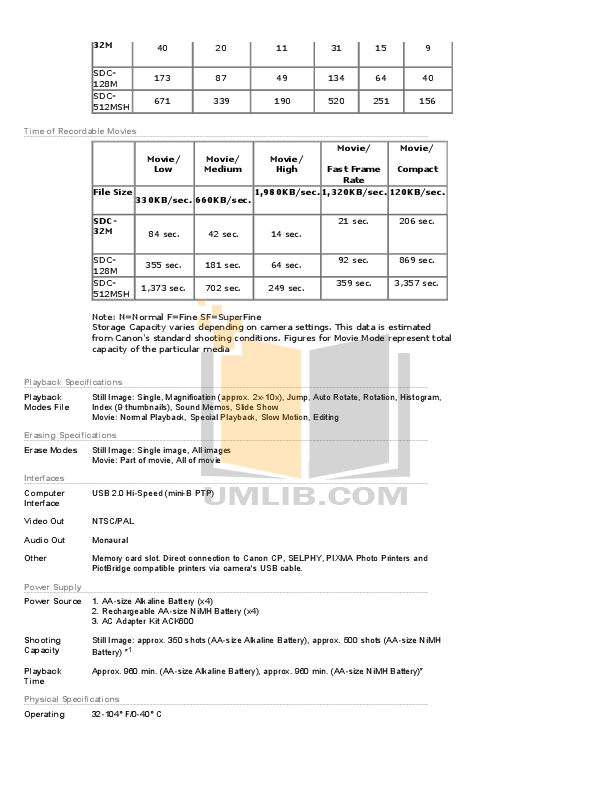 Canon Digital Camera Powershot A620 pdf page preview