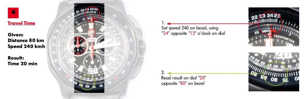 Luminox Watch 7055 pdf page preview