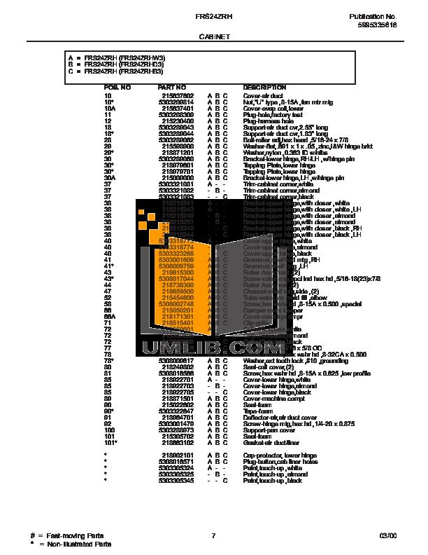 Frigidaire Refrigerator FRS20QRC pdf page preview