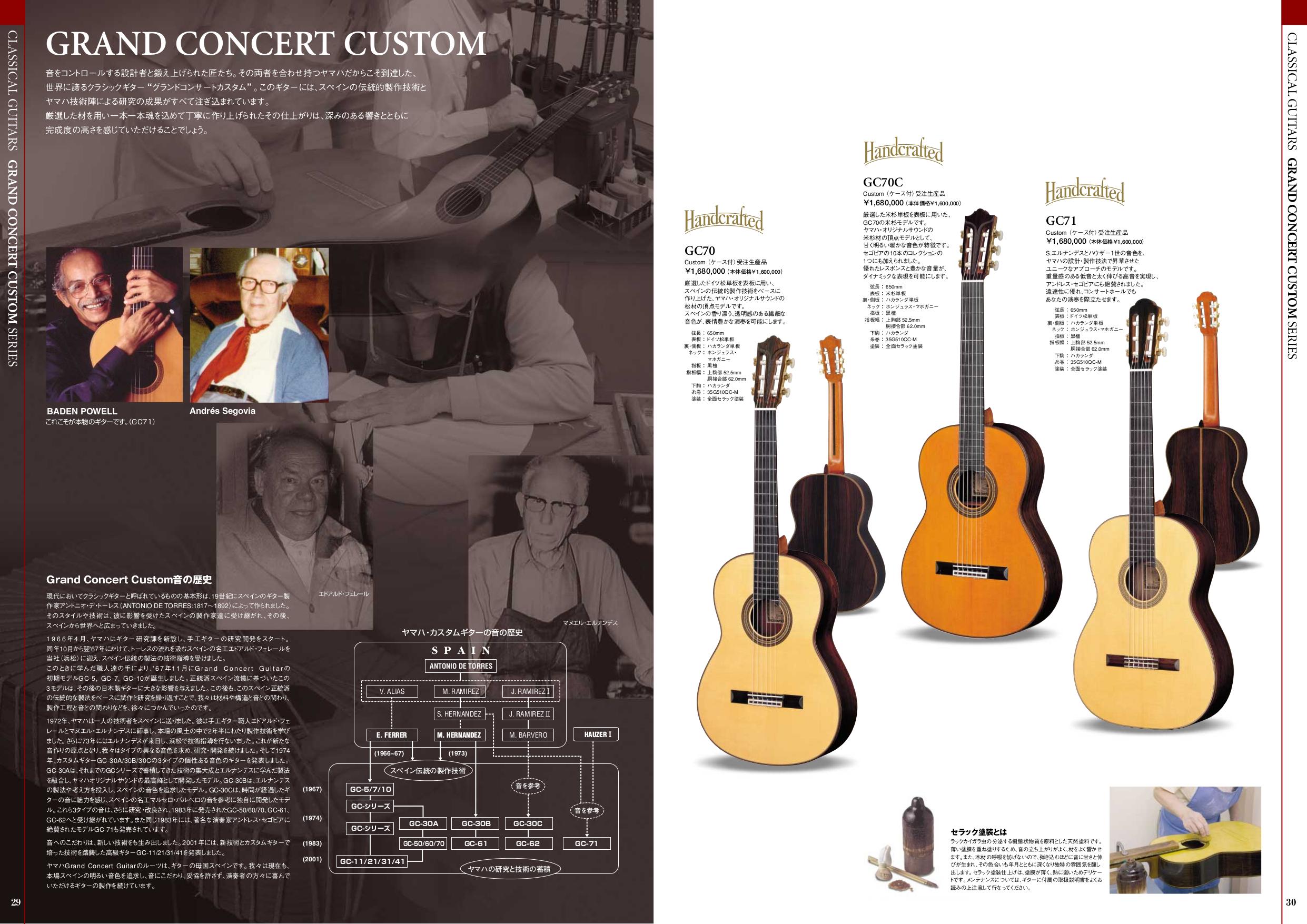 pdf for Yamaha Guitar CG192S manual