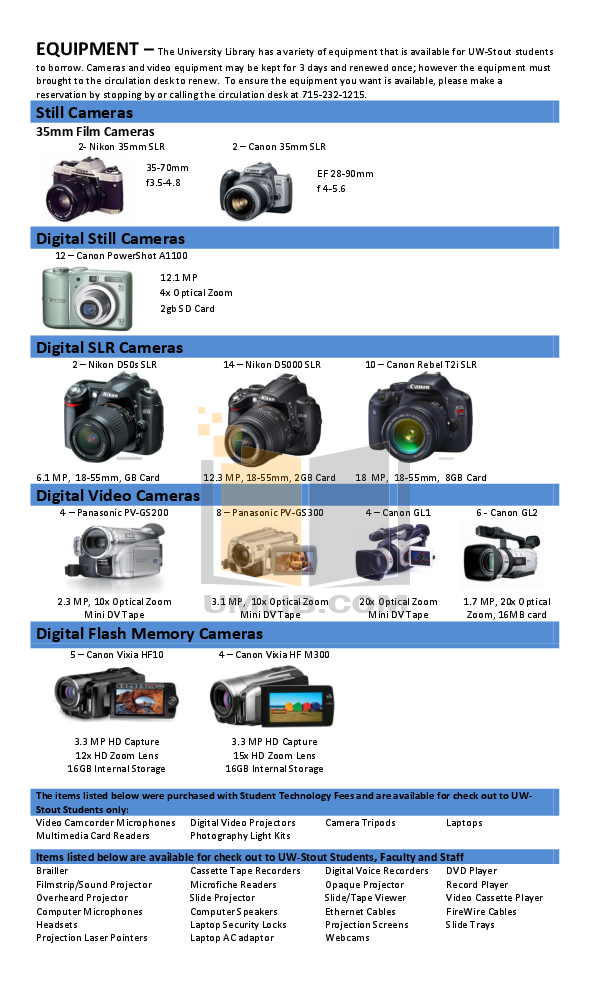 pdf for Canon Digital Camera Powershot A1100 IS manual