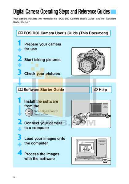 Canon Digital Camera EOS D30 pdf page preview