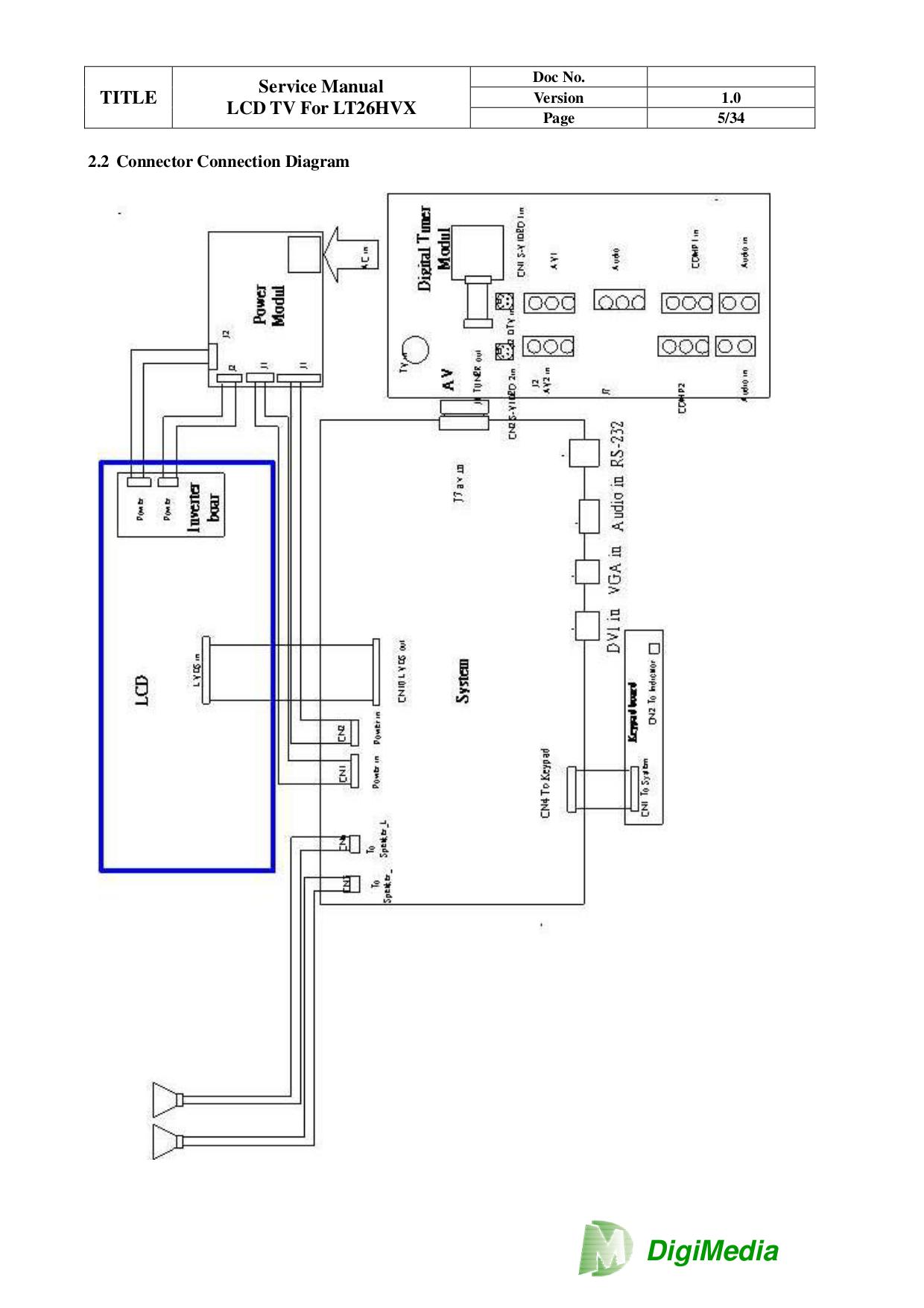 Thread Autopage 860 2000 Honda Civic Wiring Diagram Help