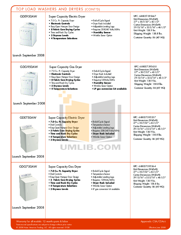 pdf for Haier Dryer GDG950AW manual