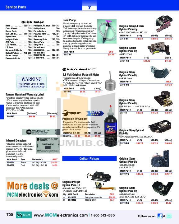 pdf for Hitachi TV 42V515 manual
