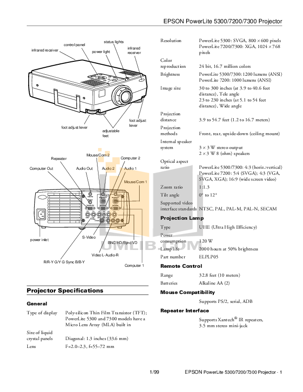 pdf for Epson Projector PowerLite 5300 manual
