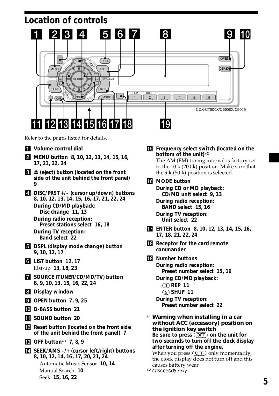 Sony Cdx C5000x Wiring Diagram Detailed Diagrams Xplod Gt08 Pdf Manual For Yamaha Cd Player 530