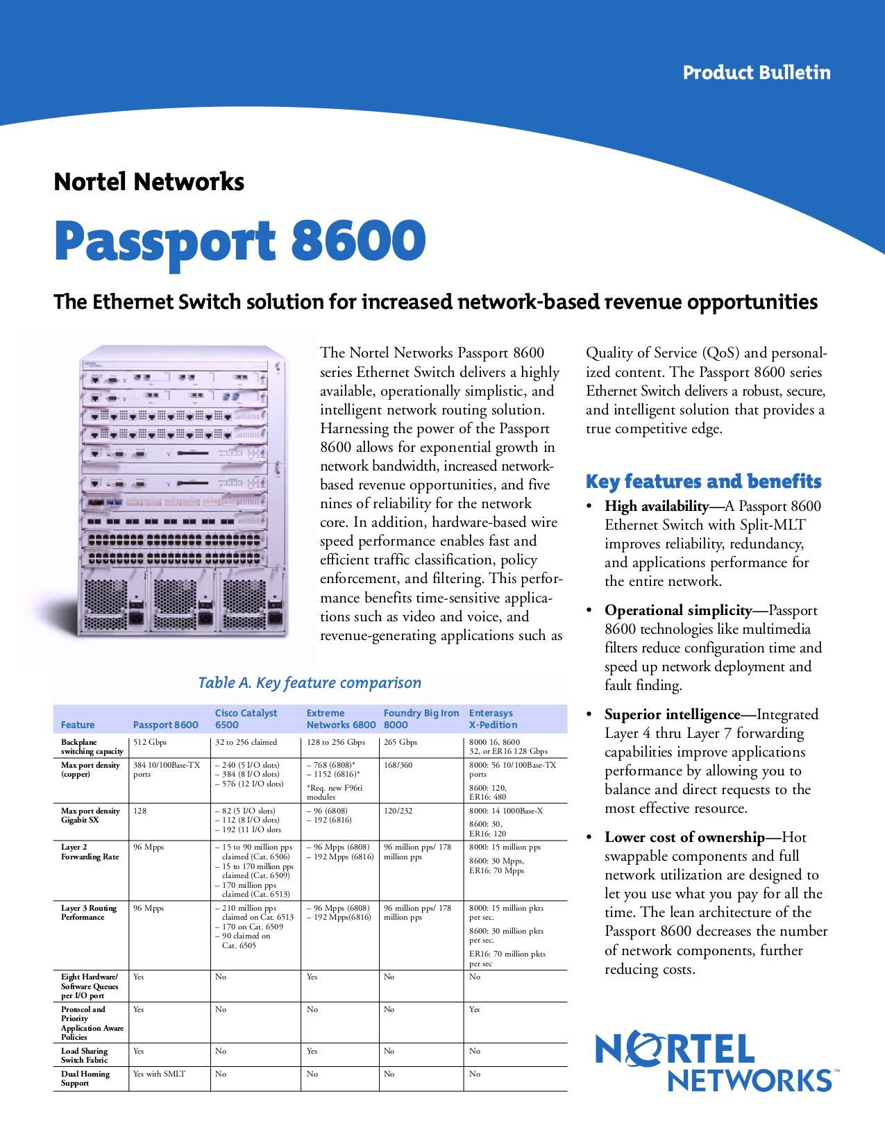 pdf for Nortel Switch Passport 8632 manual