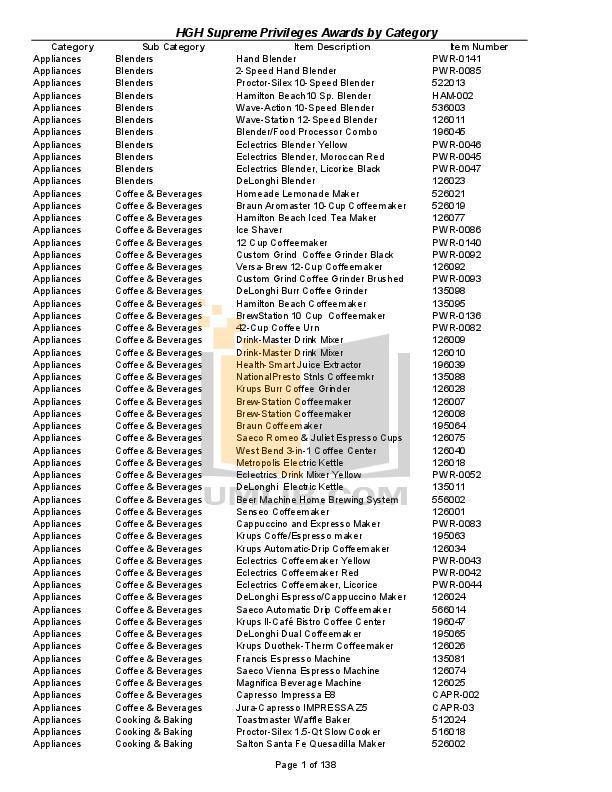 pdf for Canon Digital Camera Powershot SD450 manual