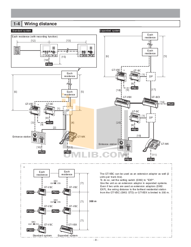 PDF manual for Aiphone Other VA-K Intercoms on