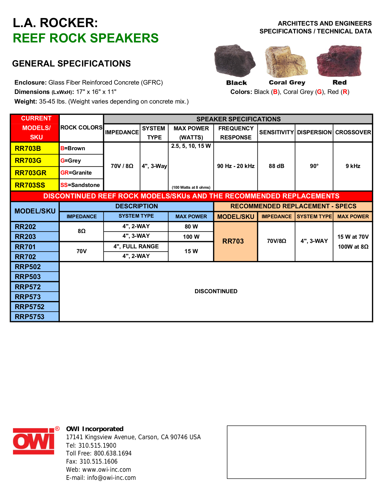 pdf for Owi Speaker RR702 manual