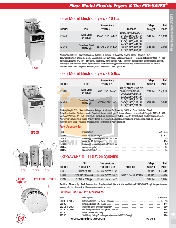 Cecilware Other IC-25A Induction Cookers pdf page preview