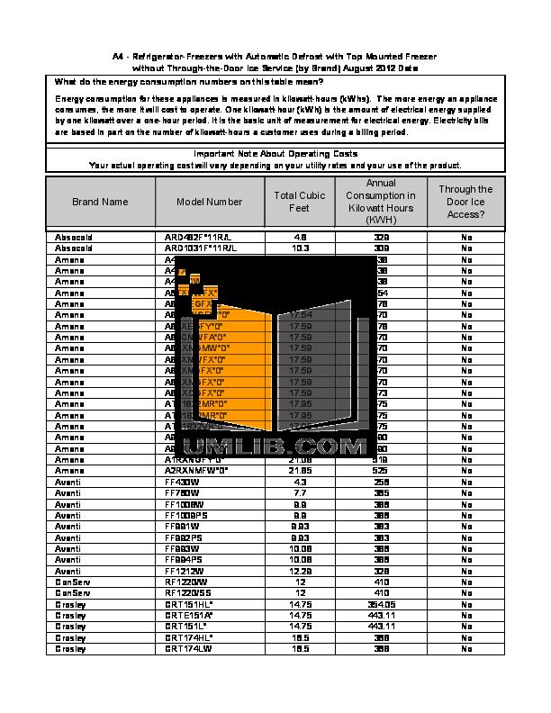 pdf for Frigidaire Refrigerator FRT18B5J manual