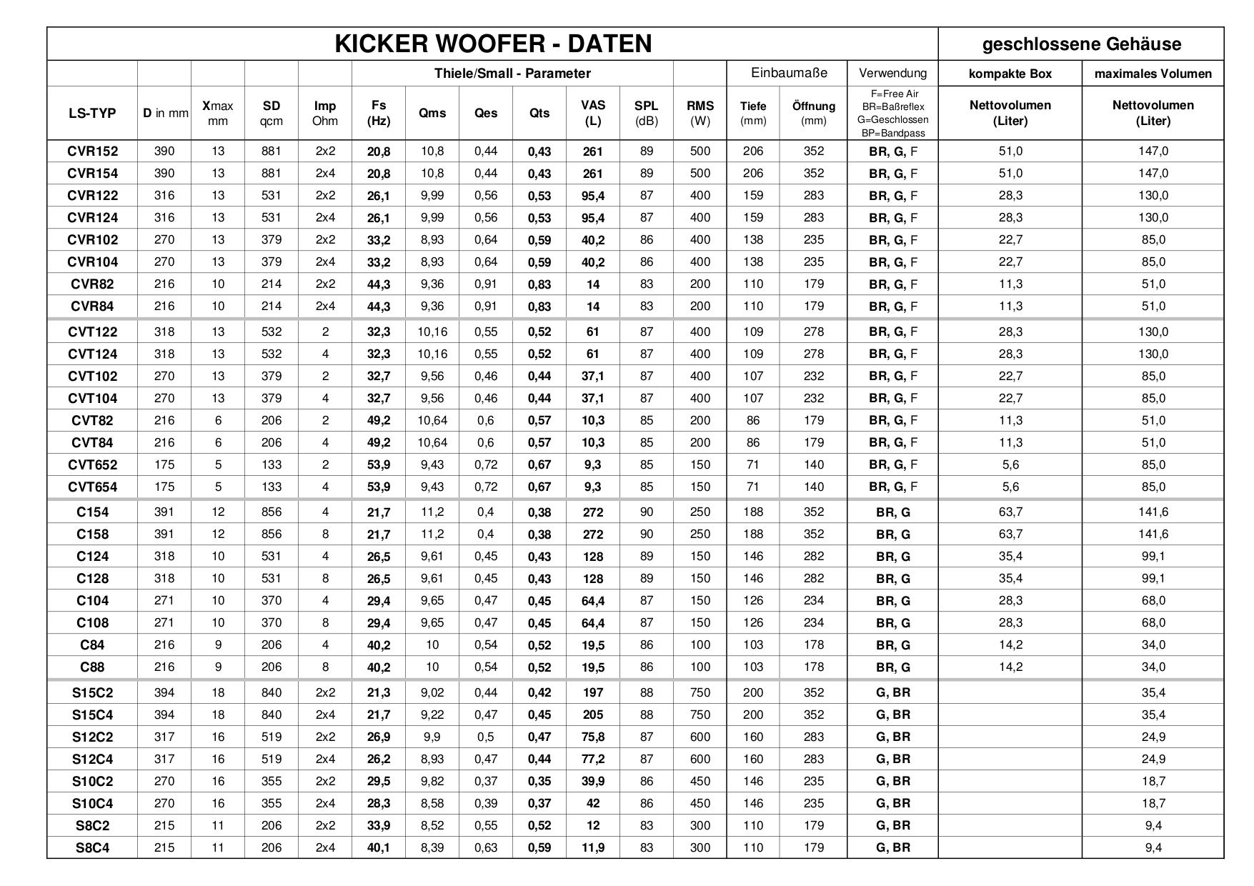 S8l5 pdf kicker