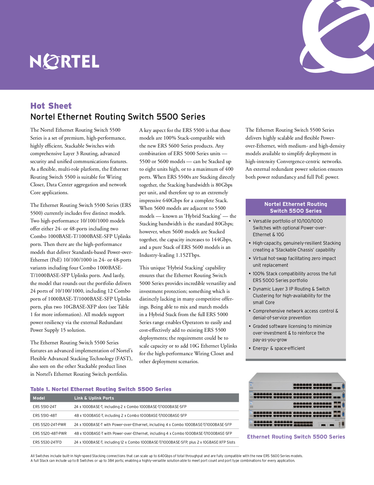 pdf for Nortel Switch 5530-24TFD manual