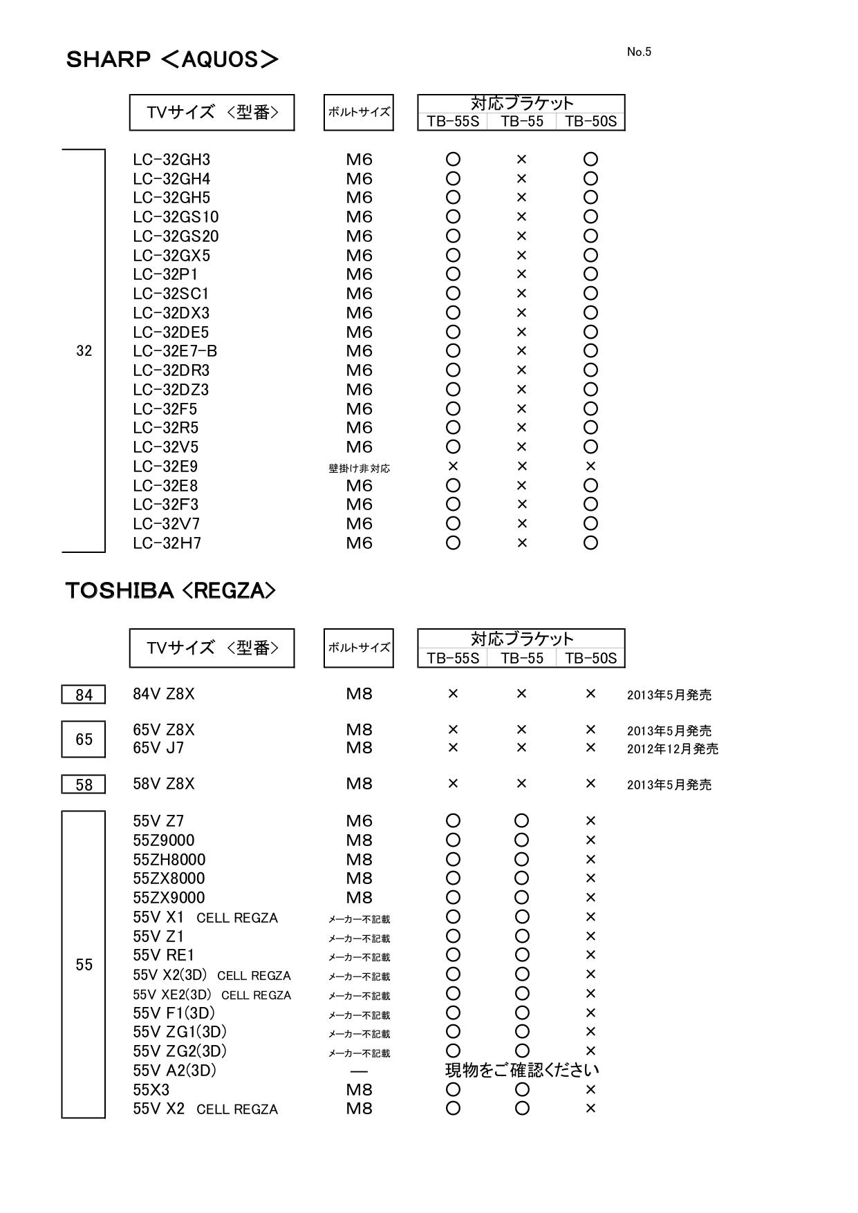 panasonic viera th l32c30d manual