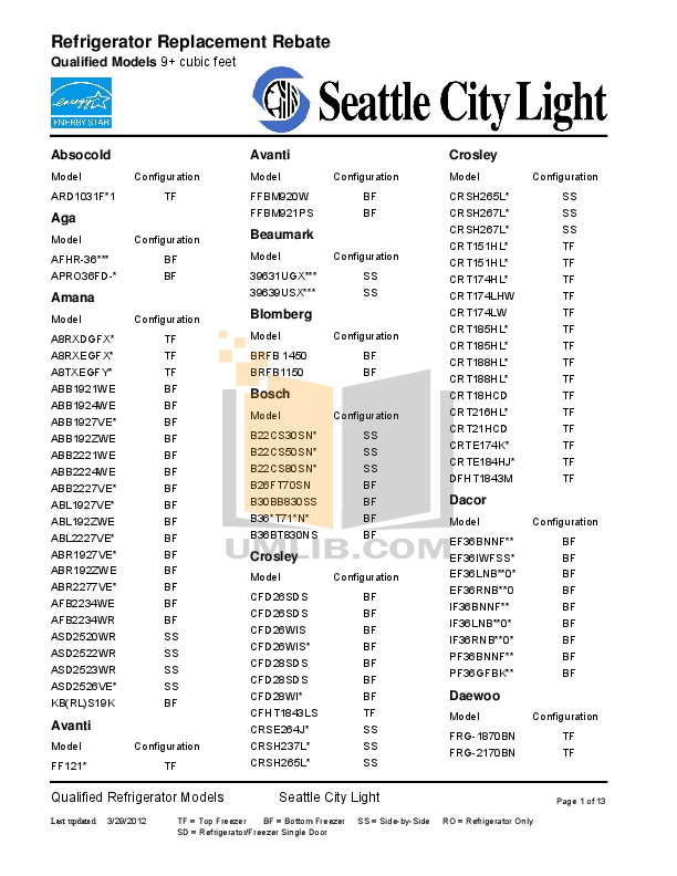 pdf for Frigidaire Refrigerator FRT21HS8K manual
