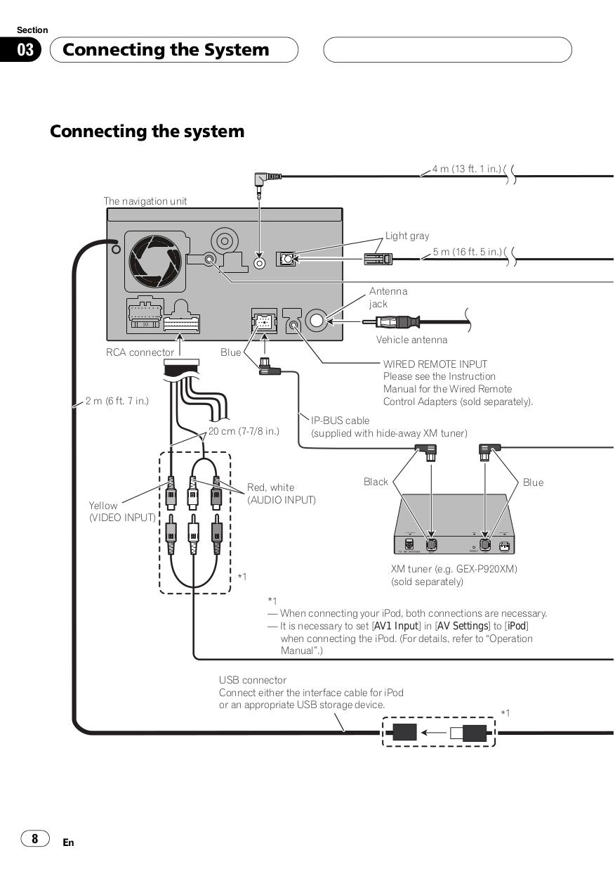 Pioneer Avic F7010bt Manual 2002 Aprilia Rxv Front Engine Fuse Box Diagram Array Pdf For Gps Aviic Rh Umlib Com