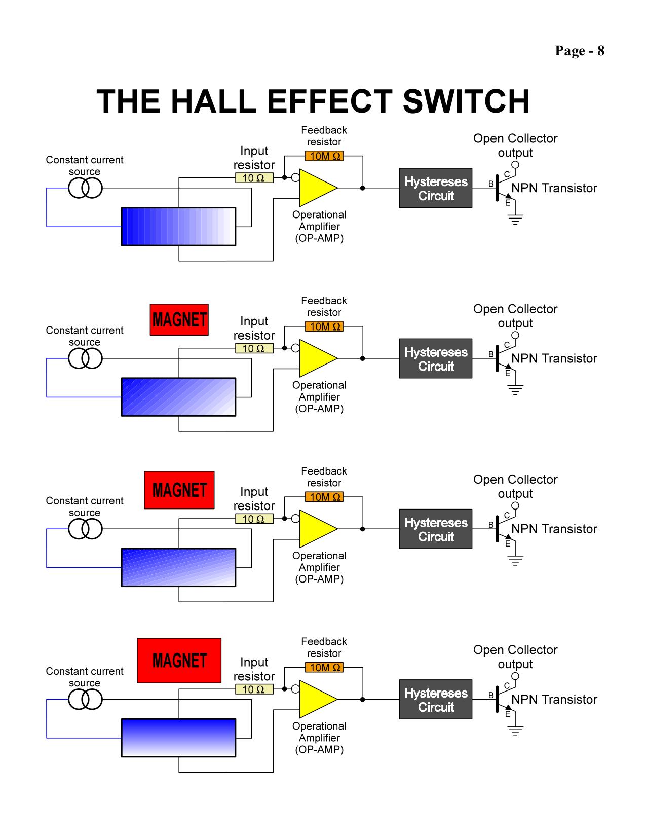 PDF manual for Vtech Telephone ip8300
