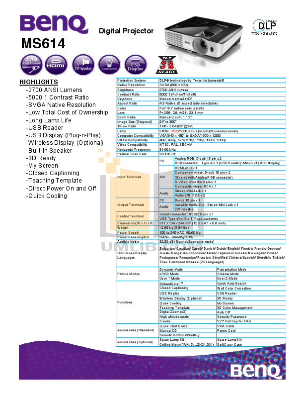 pdf for Benq Projector MS614 manual