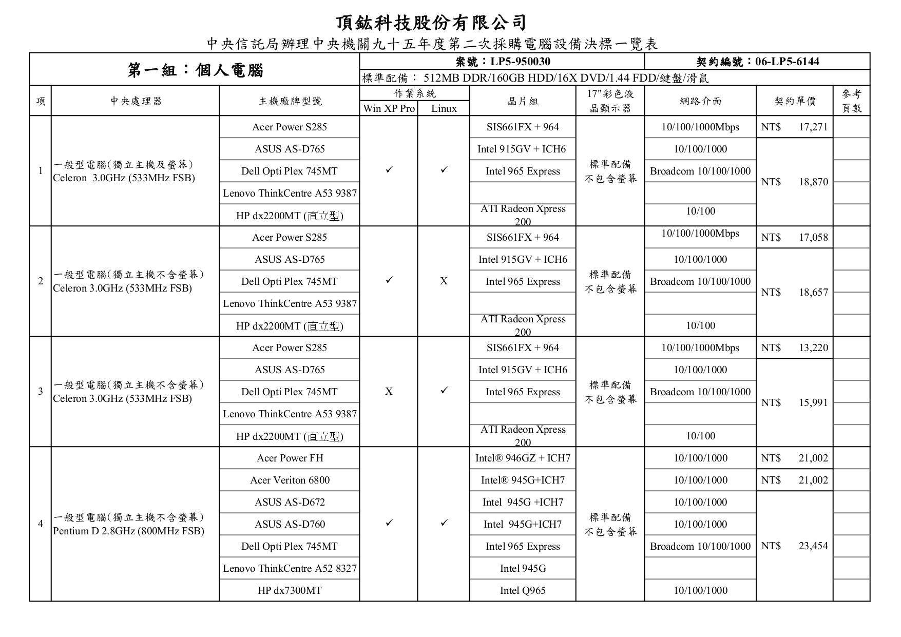 pdf for Lenovo Desktop ThinkCentre A52 8328 manual