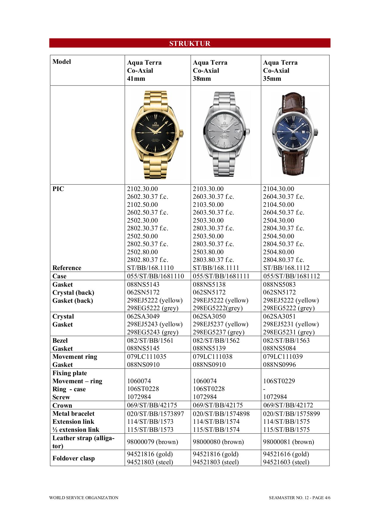 Pdf Manual For Omega Watch Seamaster 25775000