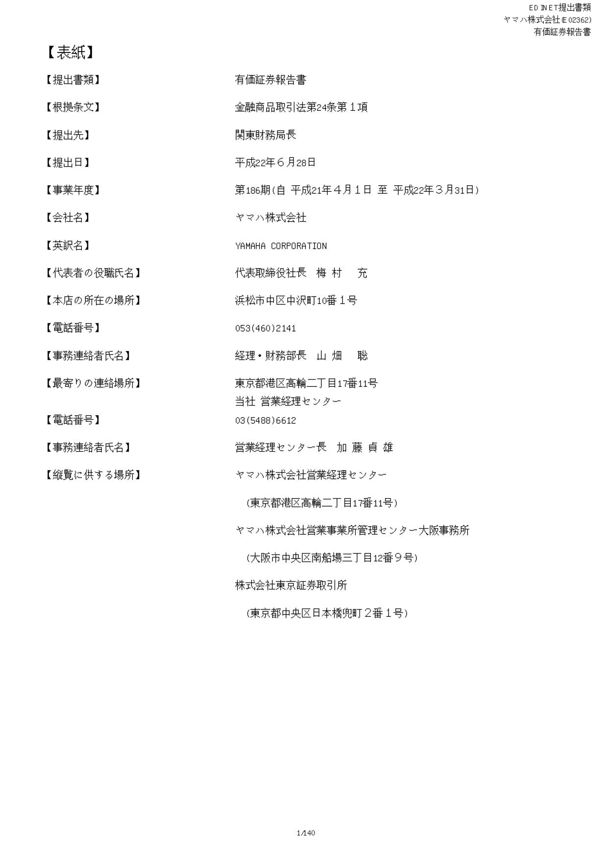 pdf for Yamaha Guitar NCX2000 manual