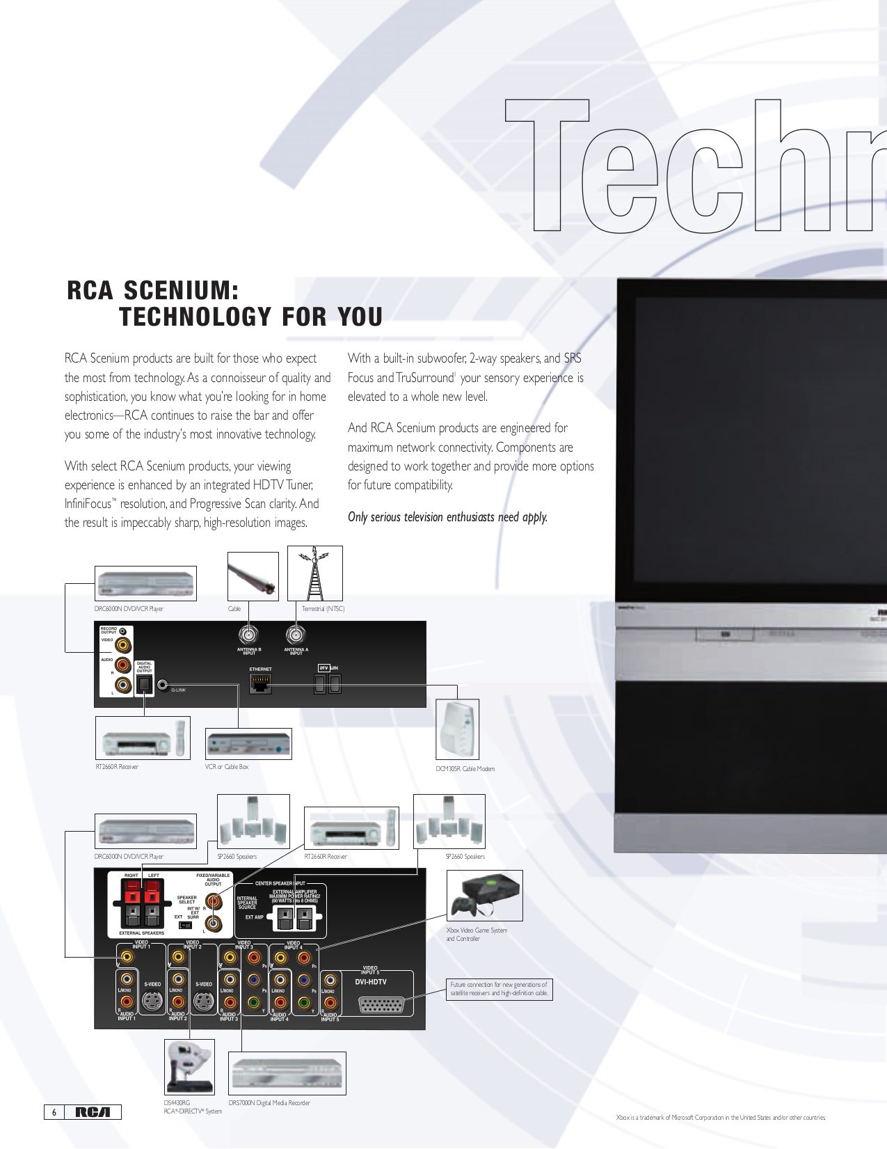 RCA CD Player RP2403 pdf page preview