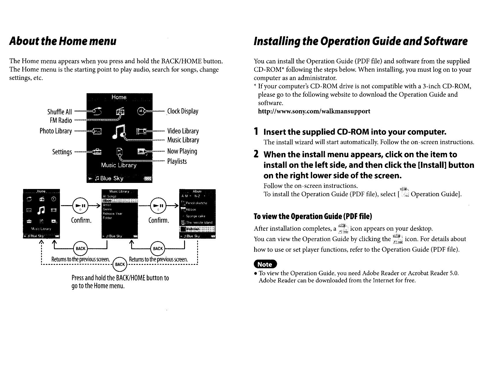 Walkman Manual Tecumseh Linkage Diagram Engine Parts List 1 Diagrams Andor Array Sony Nwz E438f Best Setting Instruction Guide U2022 Rh Merchanthelps Us