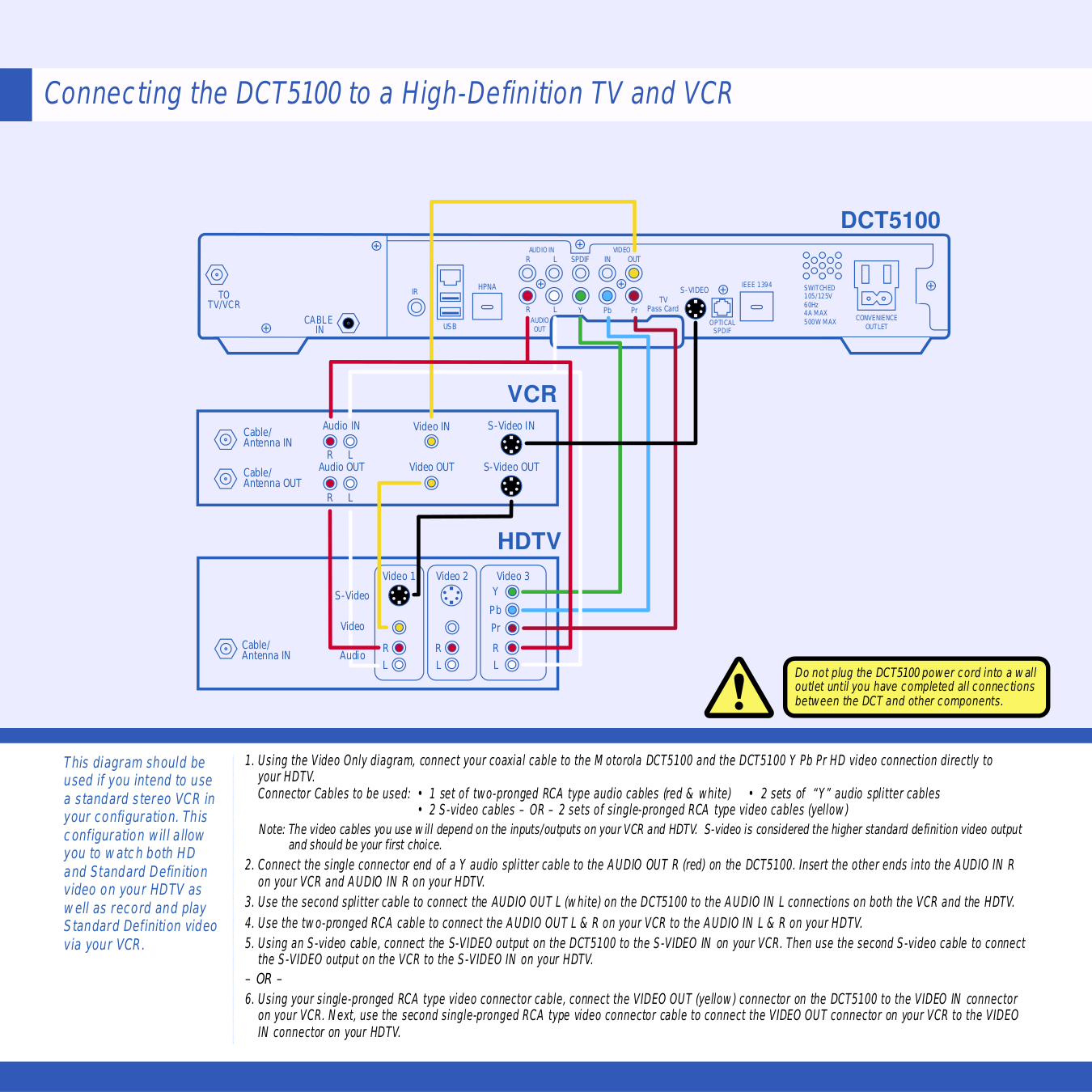 Motorola Dct5100 Wiring Diagram Fuse Box Define Manual Pdf For Receiver Rh Umlib Com Residential Electrical Diagrams Schematic