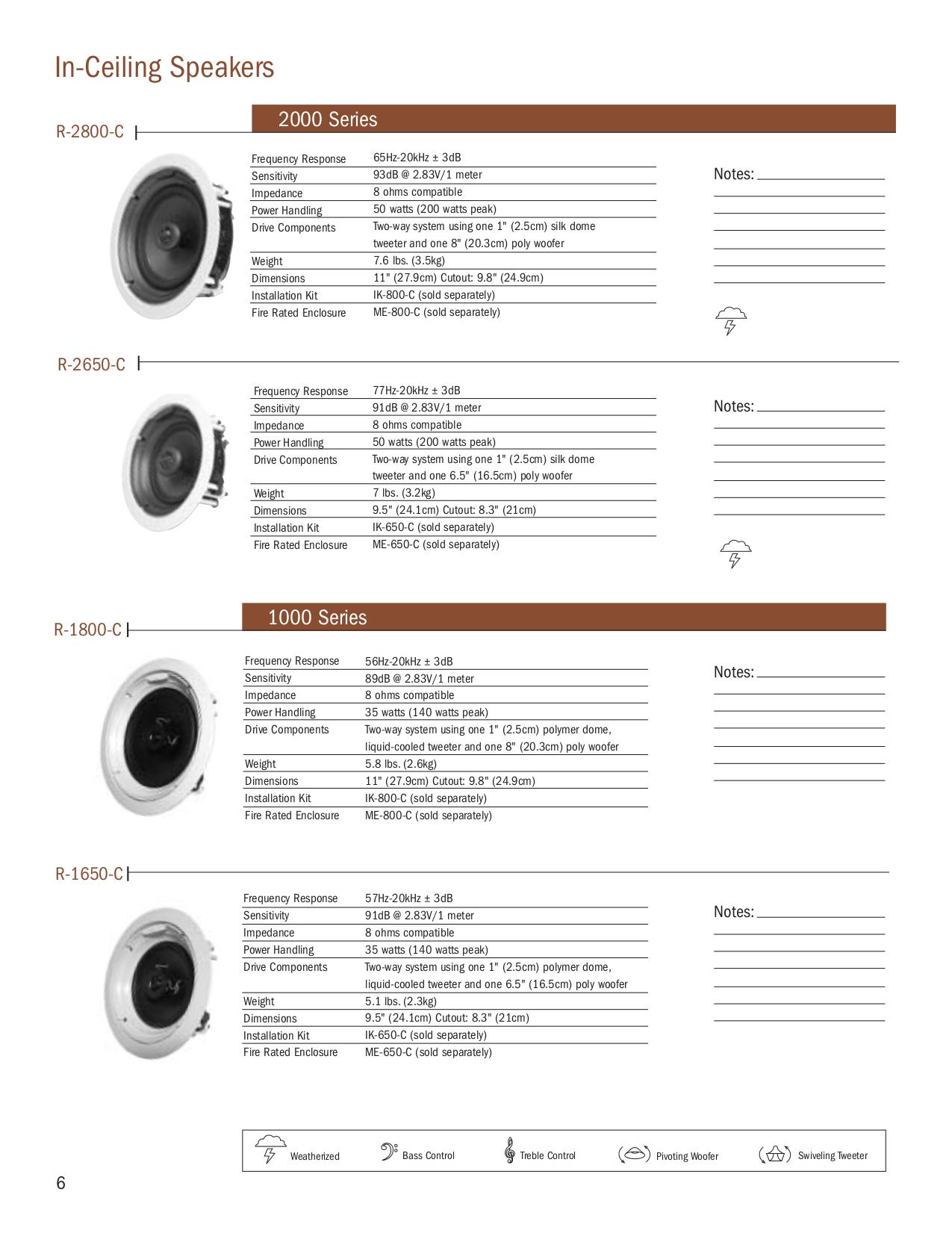 Klipsch Subwoofer RSA-500 pdf page preview