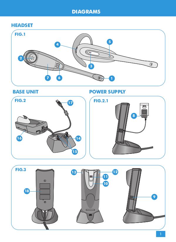 pdf manual for plantronics headset cs50 rh umlib com plantronics cs50 manual español plantronics cs50 pairing instructions