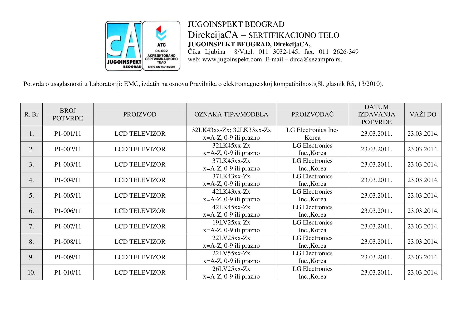 Panasonic Cq C700u Wiring Diagram Free Download Rx100u Pdf For Car Receiver Manual