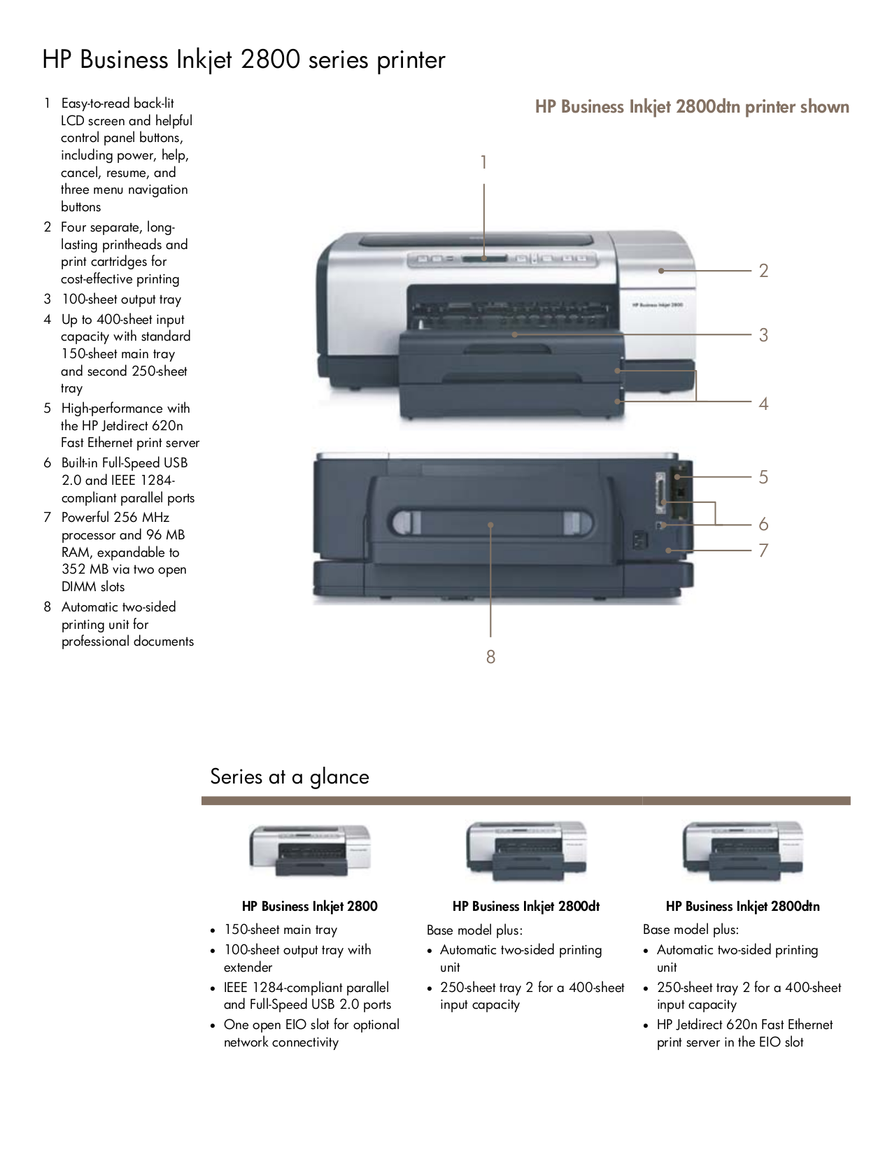 ... HP Printer Business Inkjet 2800 pdf page preview ...