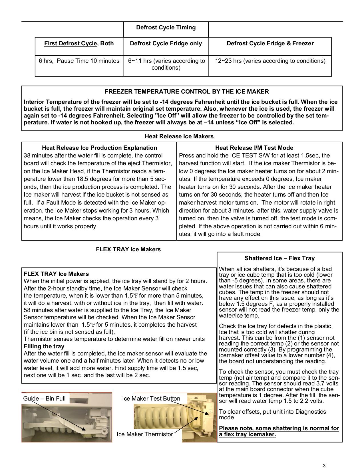 Samsung Refrigerator RF268AB pdf page preview