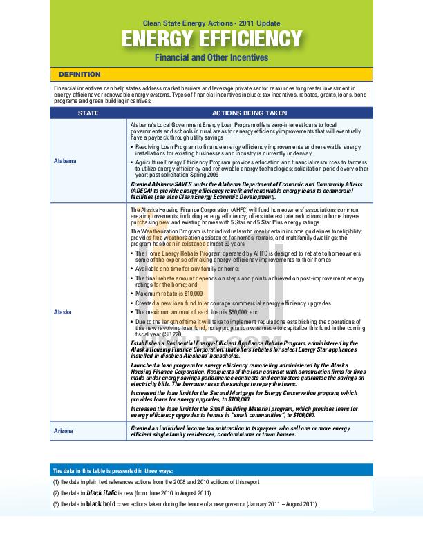pdf for Equator Dishwasher SB77 manual