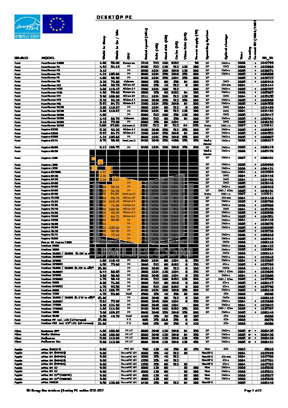 pdf for Acer Desktop Aspire T136 manual