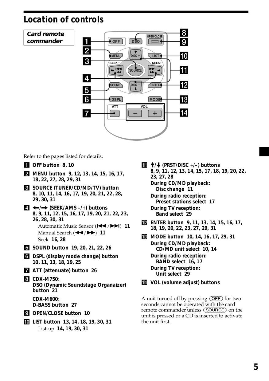 Sony Cdx M750 Wiring Diagram Simple For Pdf Manual Car Receiver M8800