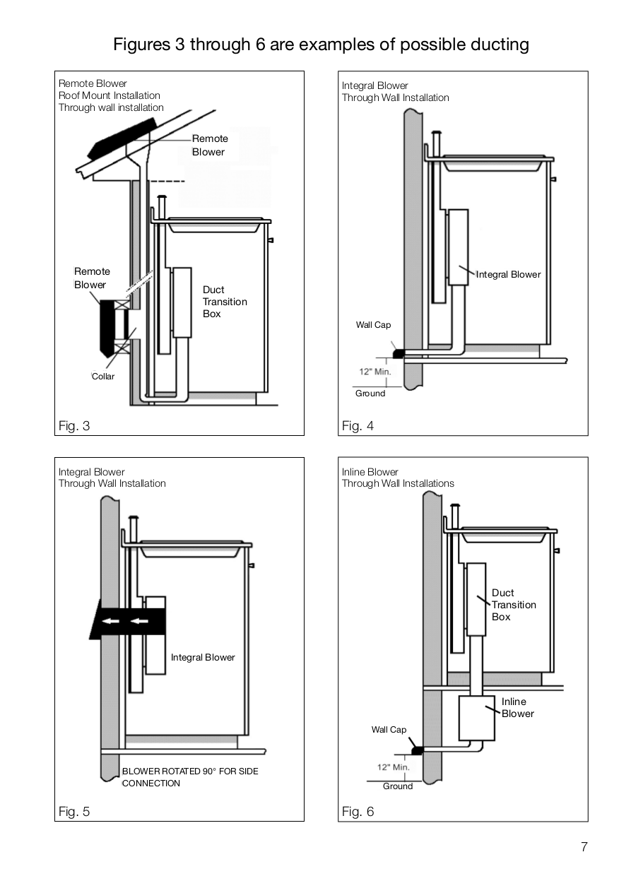 pdf manual for thermador other ucvm36fs ventilation systems. Black Bedroom Furniture Sets. Home Design Ideas
