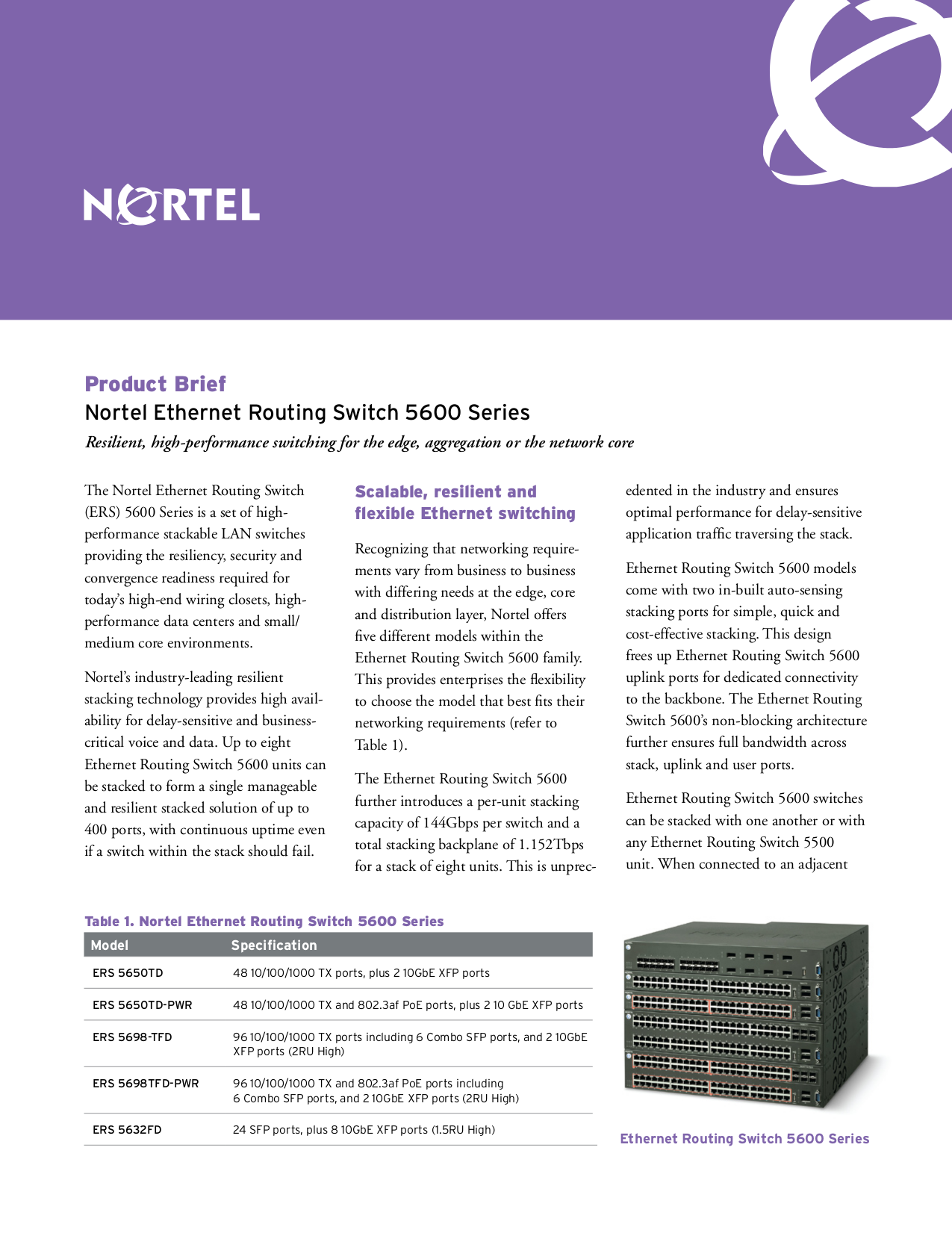 pdf for Nortel Switch 5698TFD-PWR manual