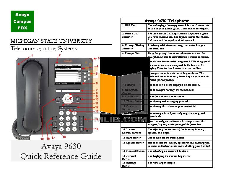 pdf for Avaya Telephone 9630 manual
